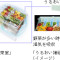 http://www.toshiba.co.jp/tha/about/press/150421.htmより